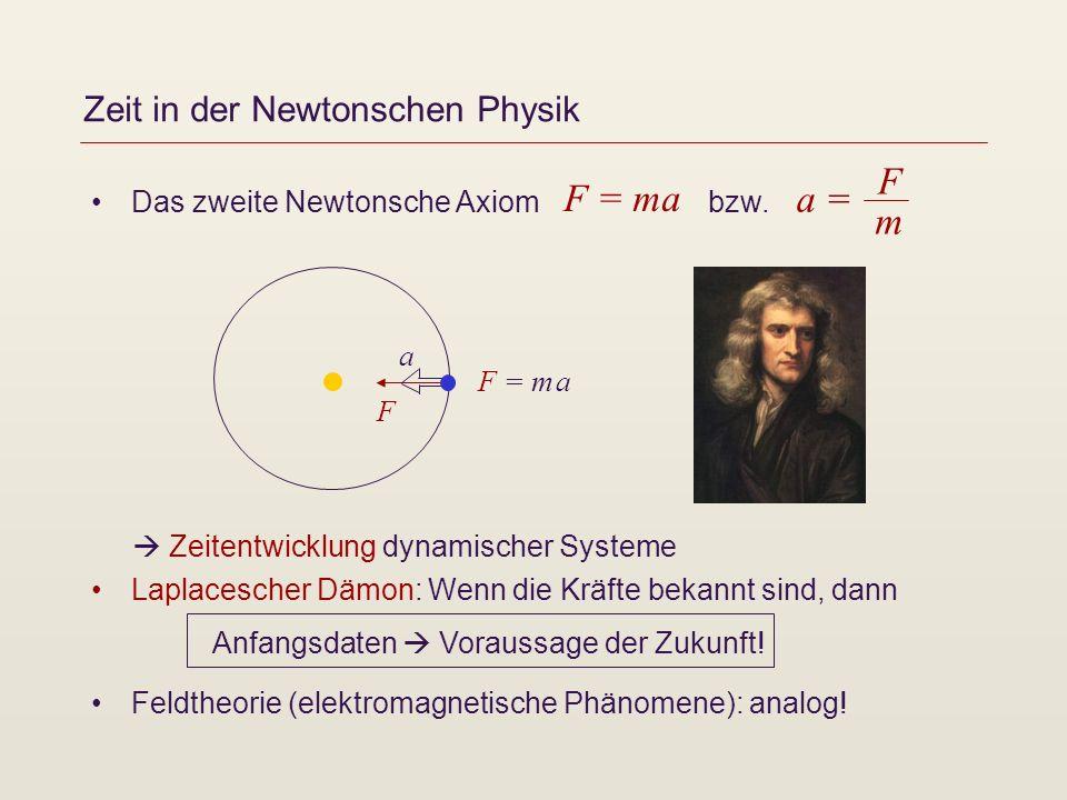 Zeit in der Newtonschen Physik Das zweite Newtonsche Axiom bzw. Zeitentwicklung dynamischer Systeme Laplacescher Dämon: Wenn die Kräfte bekannt sind,