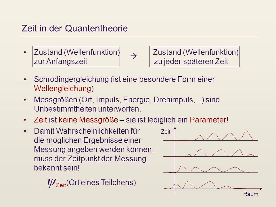 Zeit in der Quantentheorie Zustand (Wellenfunktion) Zustand (Wellenfunktion) zur Anfangszeit zu jeder späteren Zeit Schrödingergleichung (ist eine bes