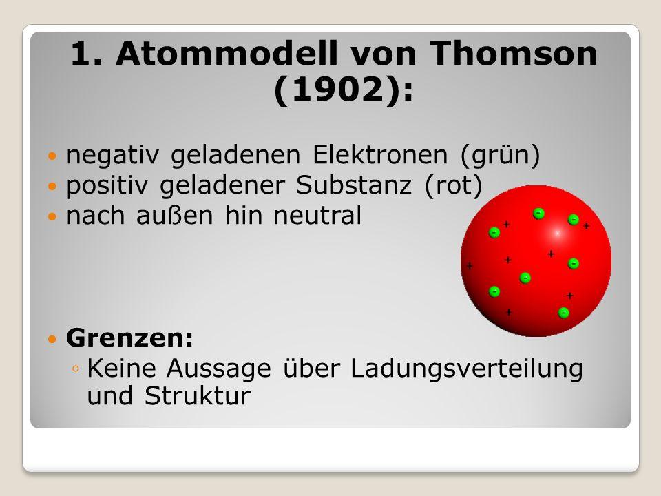 1. Atommodell von Thomson (1902): negativ geladenen Elektronen (grün) positiv geladener Substanz (rot) nach außen hin neutral Grenzen: Keine Aussage ü
