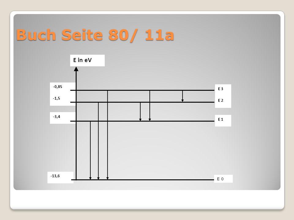 Buch Seite 80/ 11b -13,6 -3,4 -1,5 -0,85 E in eV E 3 E 1 E 2 E 0