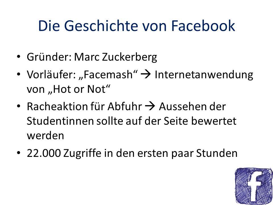 Die Geschichte von Facebook Gründer: Marc Zuckerberg Vorläufer: Facemash Internetanwendung von Hot or Not Racheaktion für Abfuhr Aussehen der Studenti