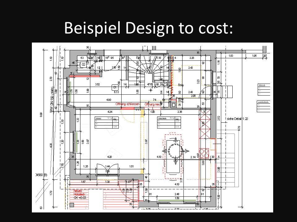 Beispiel Design to cost: