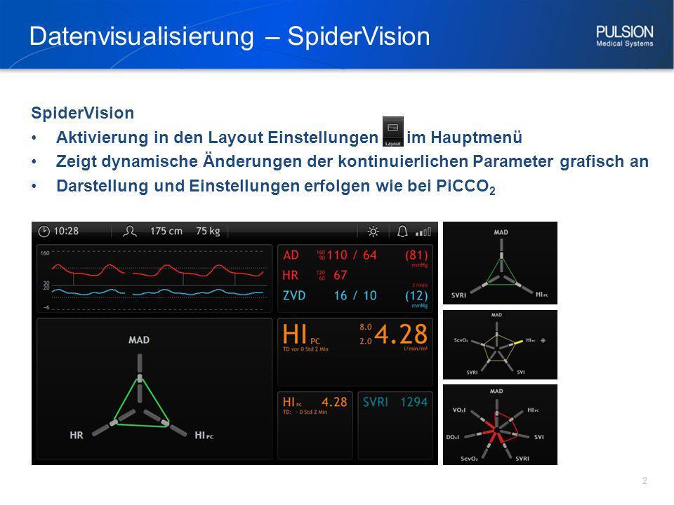 Datenvisualisierung – SpiderVision 2 SpiderVision Aktivierung in den Layout Einstellungen im Hauptmenü Zeigt dynamische Änderungen der kontinuierliche