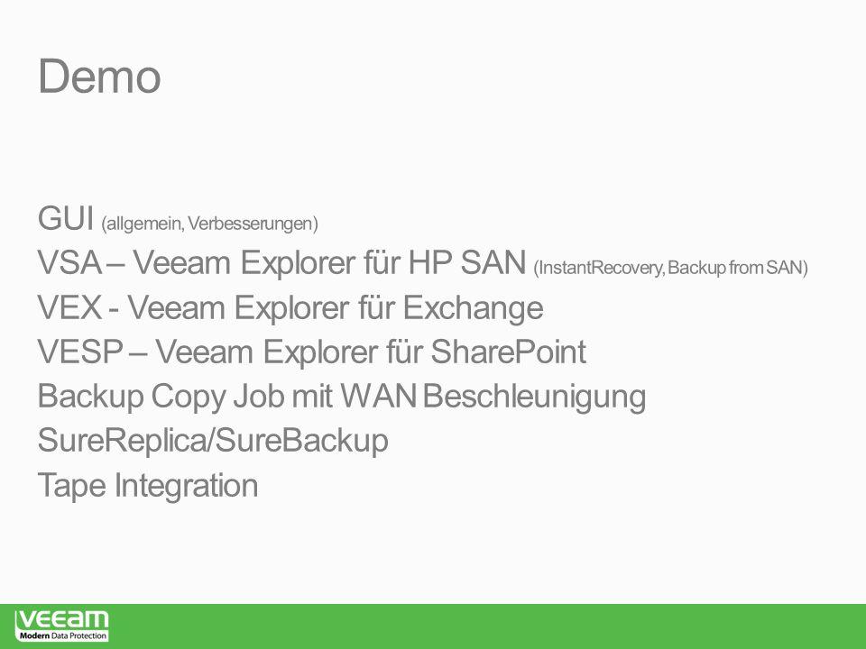 Das Lizenzmodell ProductStandardEnterpriseEnterprise Plus Veeam Backup & Replication Veeam Backup Management Suite Veeam Essentials