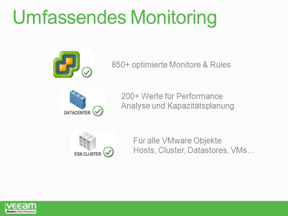 Umfassendes Monitoring 850+ optimierte Monitore & Rules 200+ Werte für Performance Analyse und Kapazitätsplanung Für alle VMware Objekte Hosts, Cluste