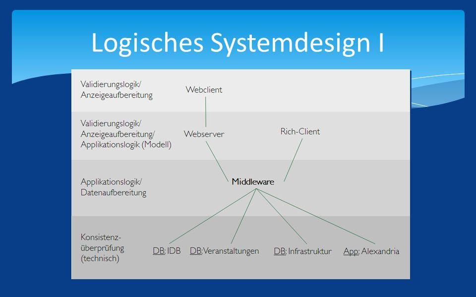 Logisches Systemdesign I