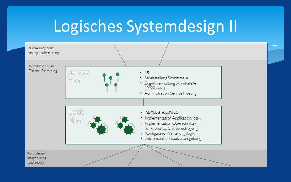 Logisches Systemdesign II