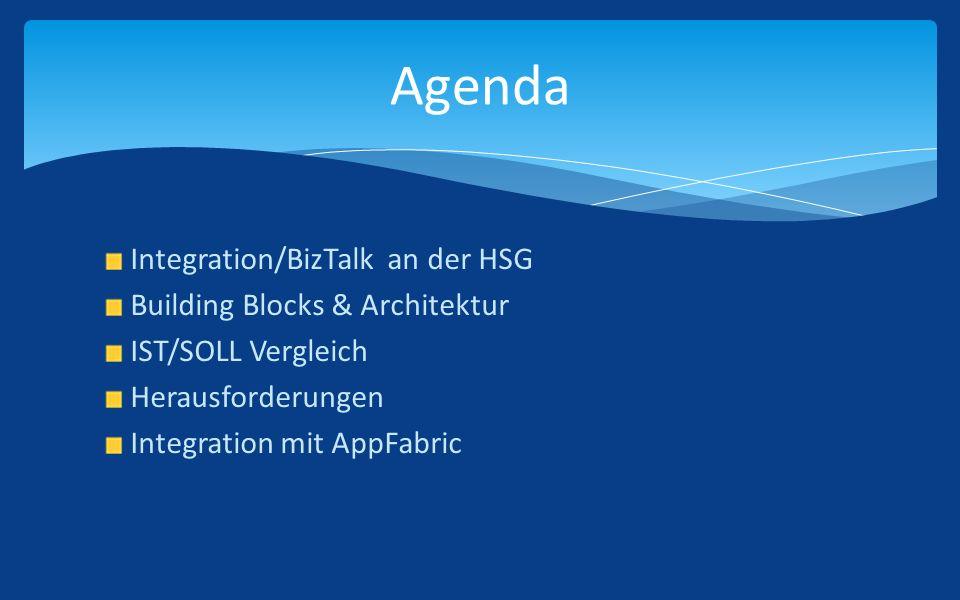 Agenda Integration/BizTalk an der HSG Building Blocks & Architektur IST/SOLL Vergleich Herausforderungen Integration mit AppFabric