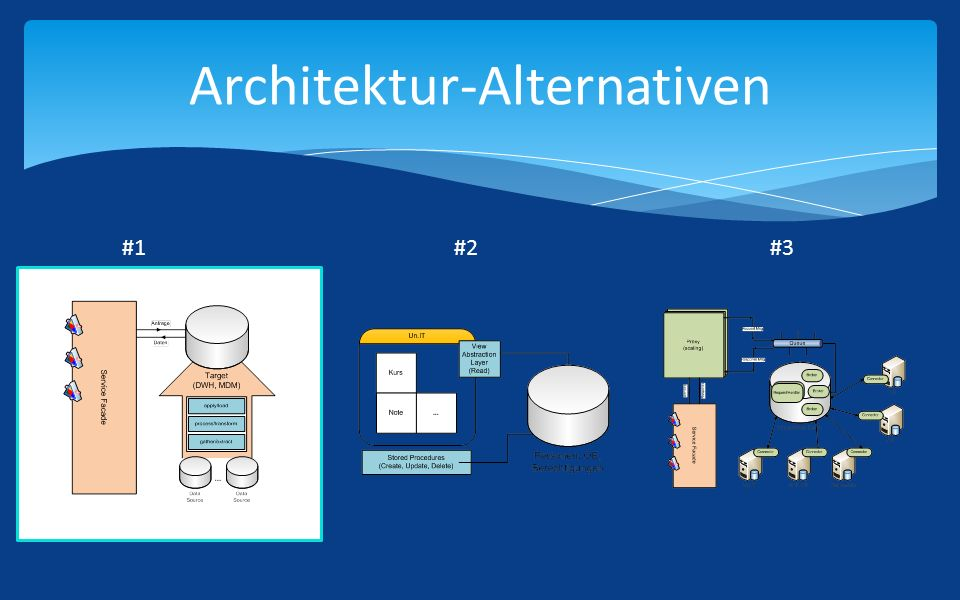 Architektur-Alternativen #1 #2 #3