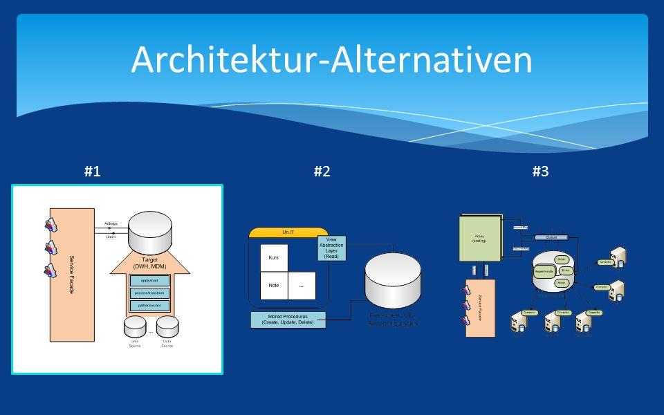 Integration AppFabric II