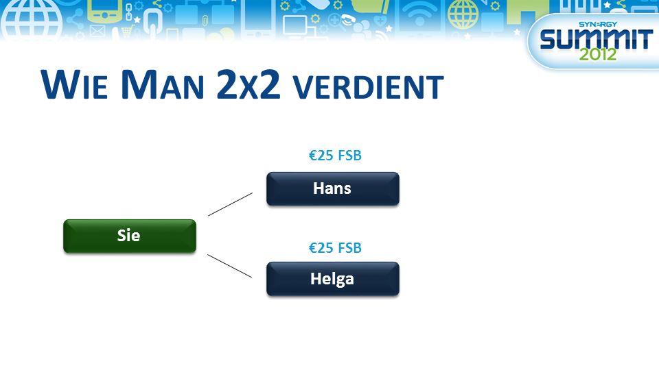 W IE M AN 2 X 2 VERDIENT Sie Hans Helga 25 FSB