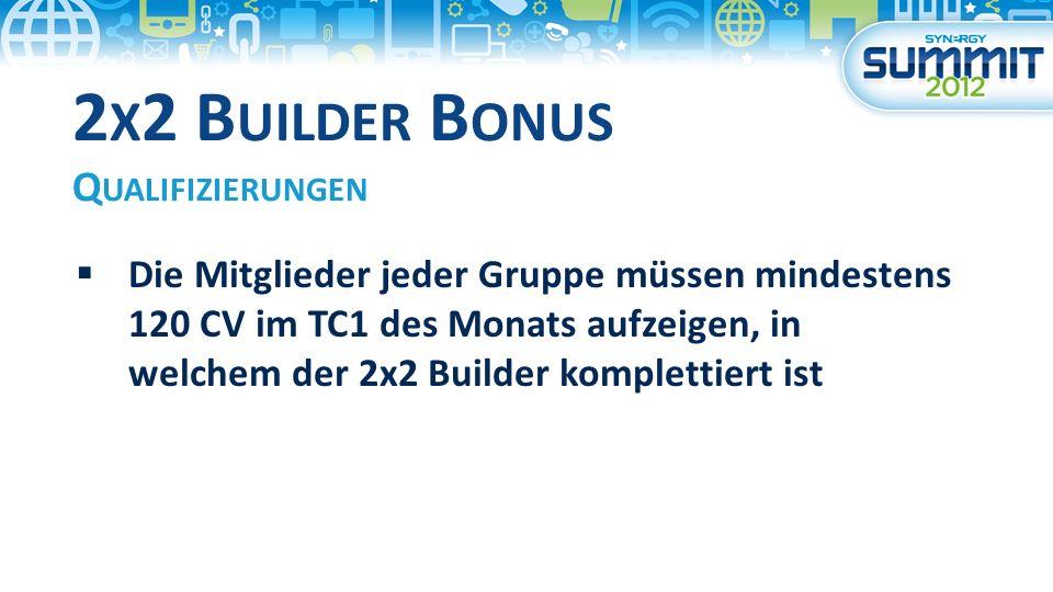 2 X 2 B UILDER B ONUS Q UALIFIZIERUNGEN Die Mitglieder jeder Gruppe müssen mindestens 120 CV im TC1 des Monats aufzeigen, in welchem der 2x2 Builder komplettiert ist