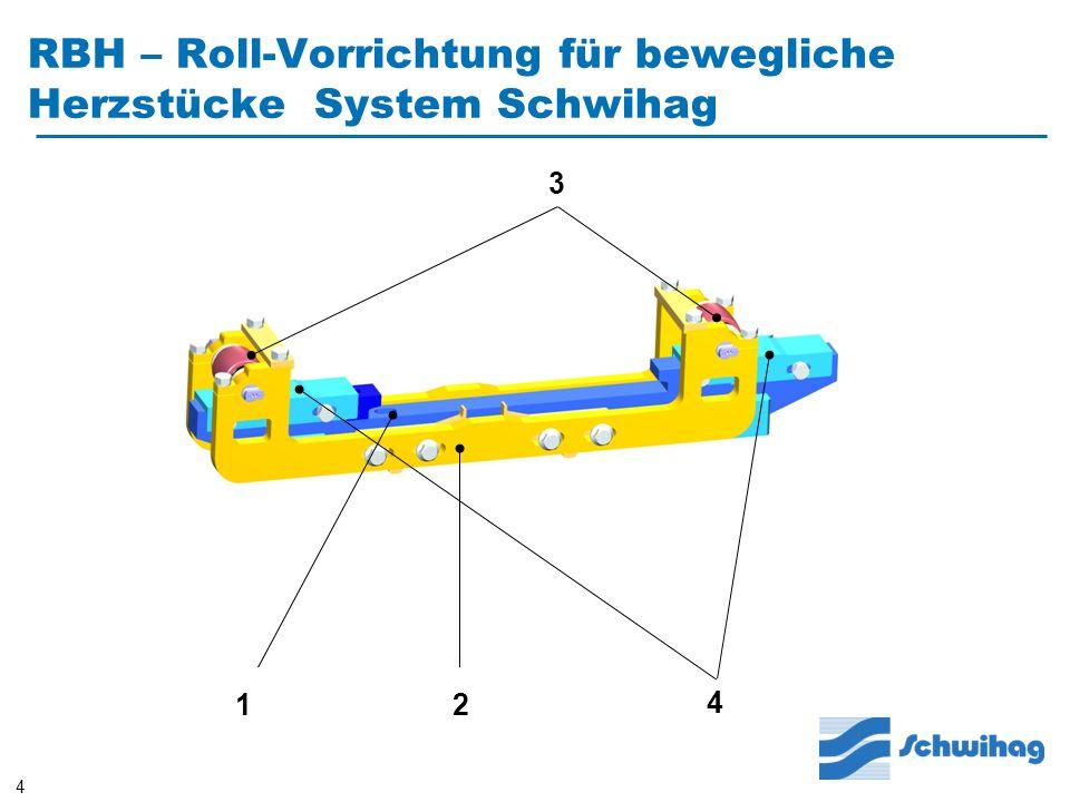 4 2 12 RBH – Roll-Vorrichtung für bewegliche Herzstücke System Schwihag 3 4