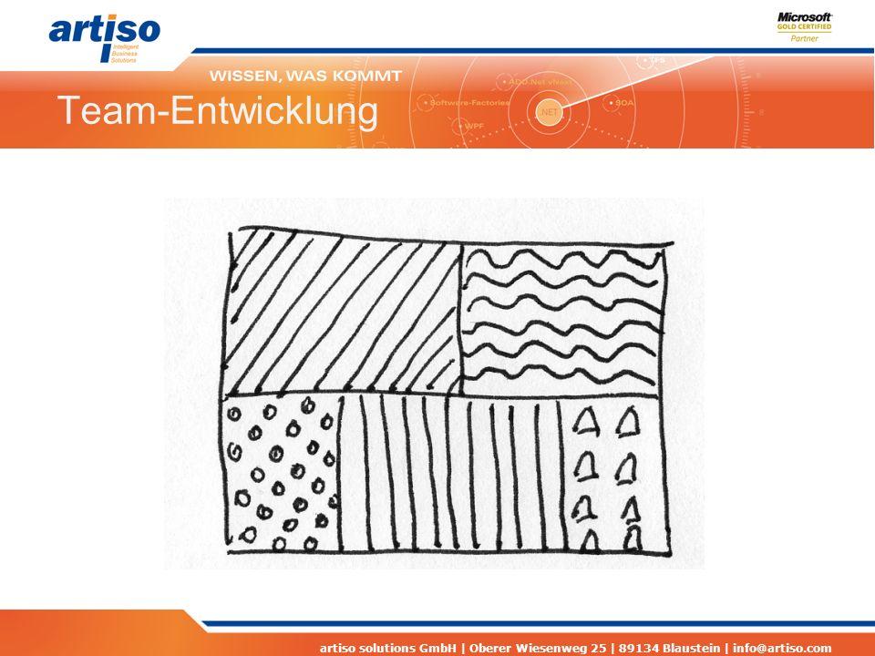 artiso solutions GmbH | Oberer Wiesenweg 25 | 89134 Blaustein | info@artiso.com Team-Entwicklung