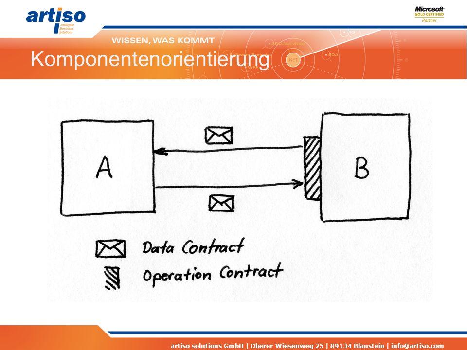 artiso solutions GmbH | Oberer Wiesenweg 25 | 89134 Blaustein | info@artiso.com Komponentenorientierung