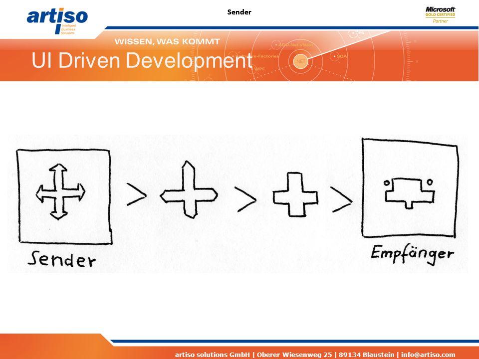 artiso solutions GmbH | Oberer Wiesenweg 25 | 89134 Blaustein | info@artiso.com UI Driven Development