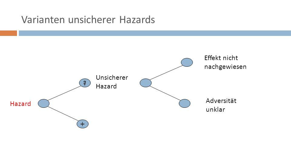 + Unsicherer Hazard Effekt nicht nachgewiesen Adversität unklar Varianten unsicherer Hazards