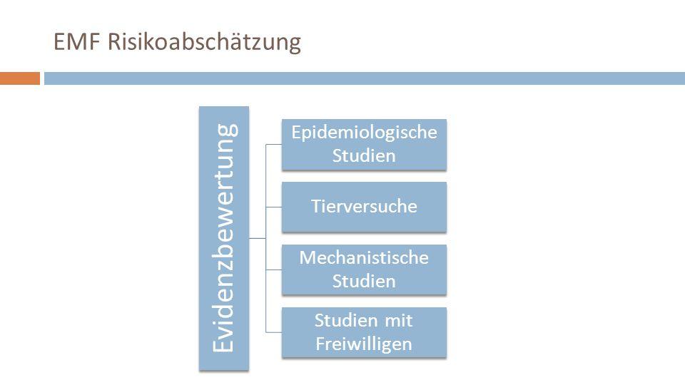 EMF Risikoabschätzung