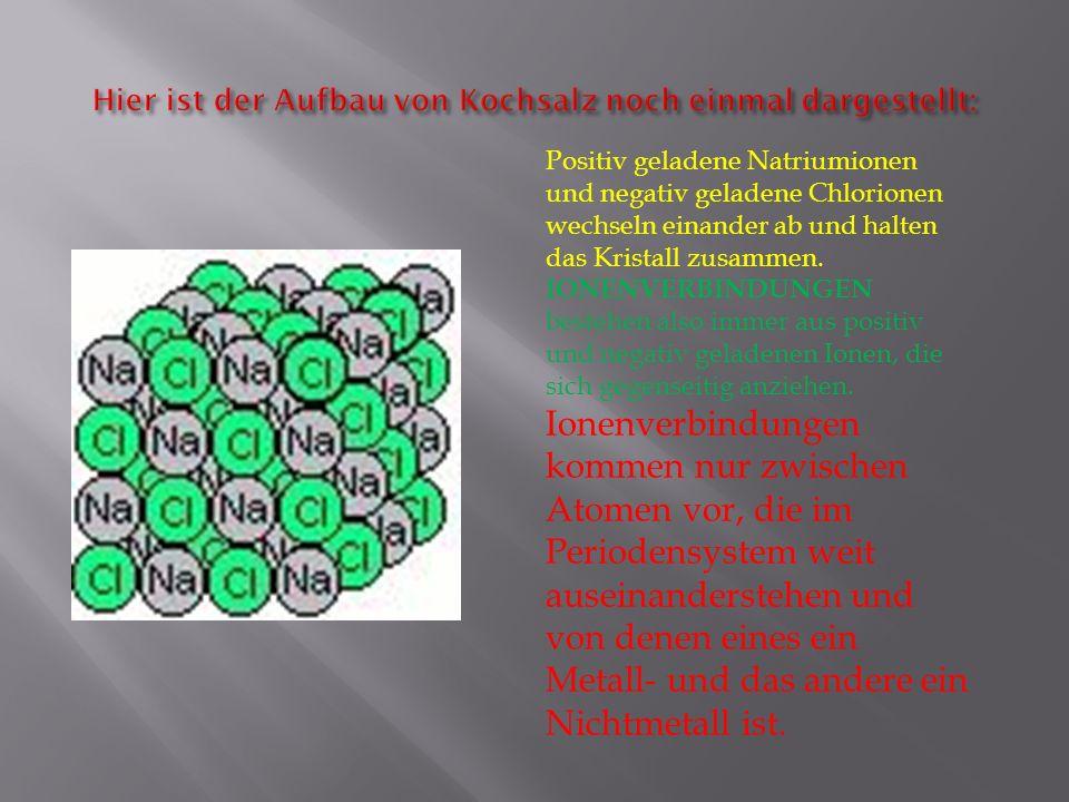 Positiv geladene Natriumionen und negativ geladene Chlorionen wechseln einander ab und halten das Kristall zusammen. IONENVERBINDUNGEN bestehen also i