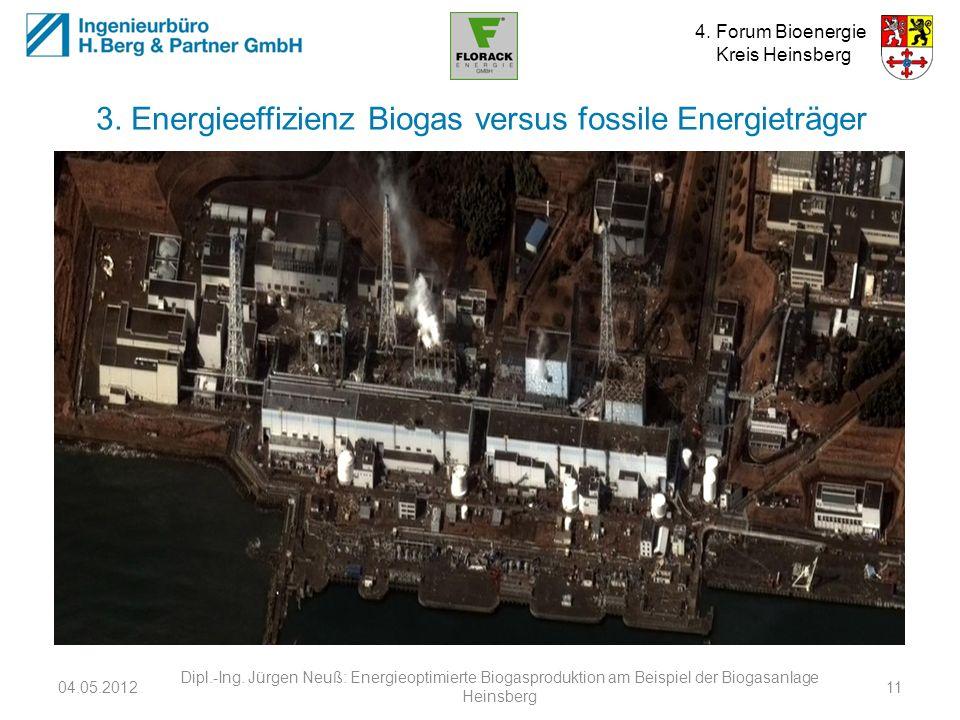 4. Forum Bioenergie Kreis Heinsberg 3. Energieeffizienz Biogas versus fossile Energieträger 04.05.2012 Dipl.-Ing. Jürgen Neuß: Energieoptimierte Bioga
