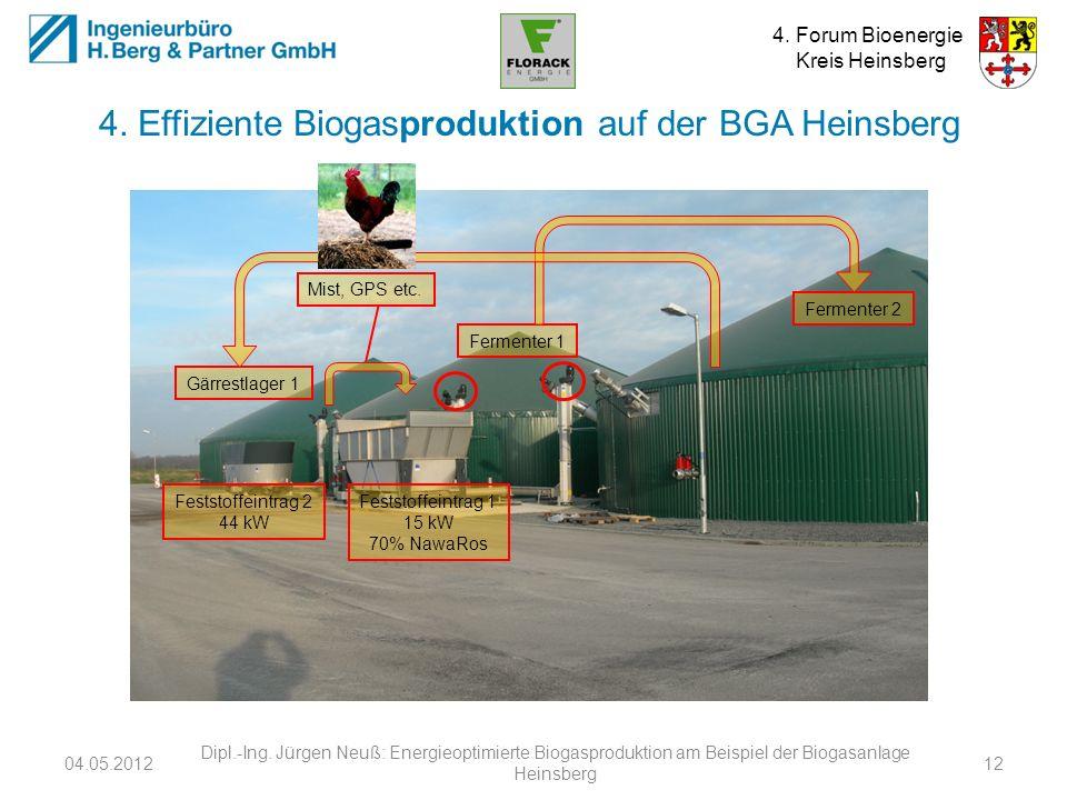 4. Forum Bioenergie Kreis Heinsberg 4. Effiziente Biogasproduktion auf der BGA Heinsberg 04.05.2012 Dipl.-Ing. Jürgen Neuß: Energieoptimierte Biogaspr