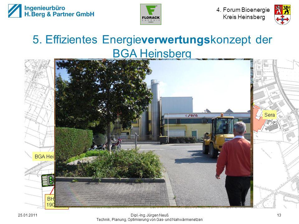 4. Forum Bioenergie Kreis Heinsberg 5. Effizientes Energieverwertungskonzept der BGA Heinsberg Dipl.-Ing. Jürgen Neuß Technik, Planung, Optimierung vo