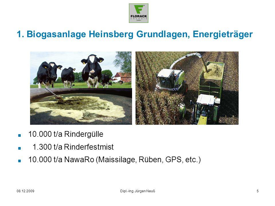 08.12.2009Dipl.-Ing. Jürgen Neuß5 10.000 t/a Rindergülle 1.300 t/a Rinderfestmist 10.000 t/a NawaRo (Maissilage, Rüben, GPS, etc.) 1. Biogasanlage Hei