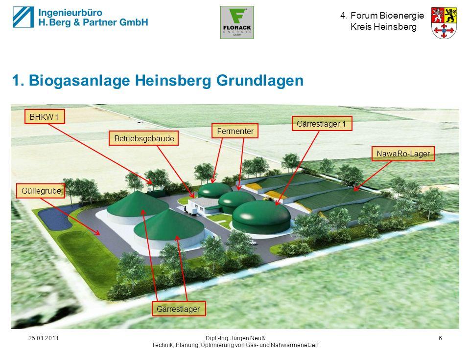 4. Forum Bioenergie Kreis Heinsberg 25.01.2011Dipl.-Ing. Jürgen Neuß Technik, Planung, Optimierung von Gas- und Nahwärmenetzen 6 1. Biogasanlage Heins