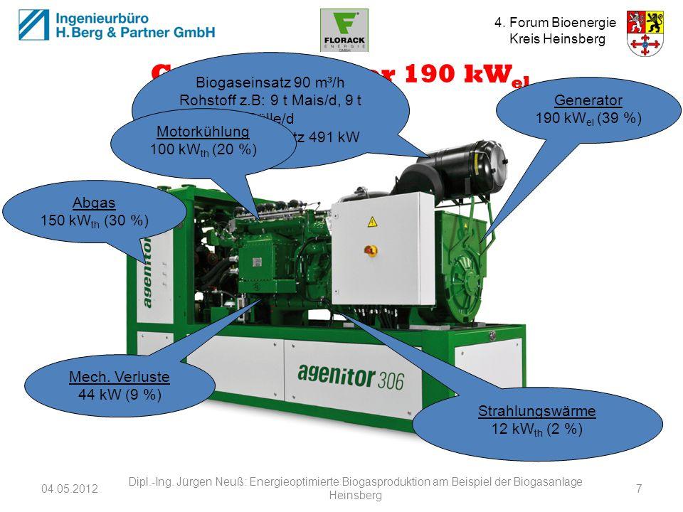 4. Forum Bioenergie Kreis Heinsberg 04.05.2012 Dipl.-Ing. Jürgen Neuß: Energieoptimierte Biogasproduktion am Beispiel der Biogasanlage Heinsberg 7 Gas