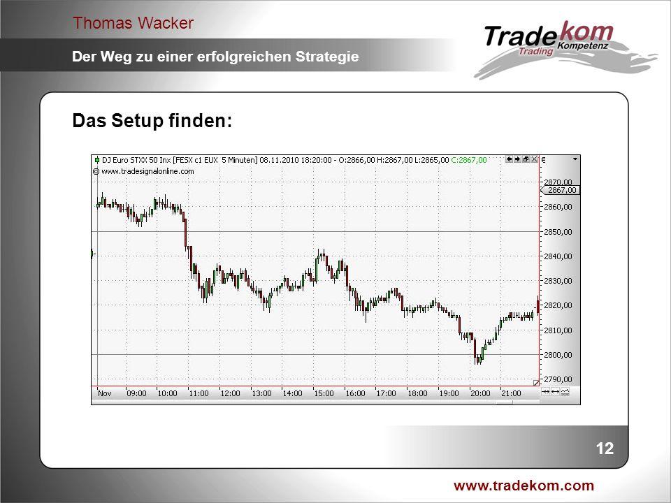 www.tradekom.com Thomas Wacker Der Weg zu einer erfolgreichen Strategie Das Setup finden: 12