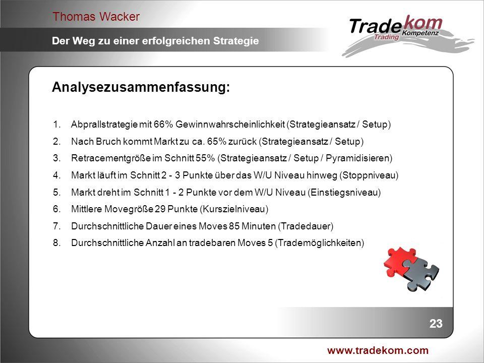 www.tradekom.com Thomas Wacker Der Weg zu einer erfolgreichen Strategie 23 Analysezusammenfassung: 1.Abprallstrategie mit 66% Gewinnwahrscheinlichkeit