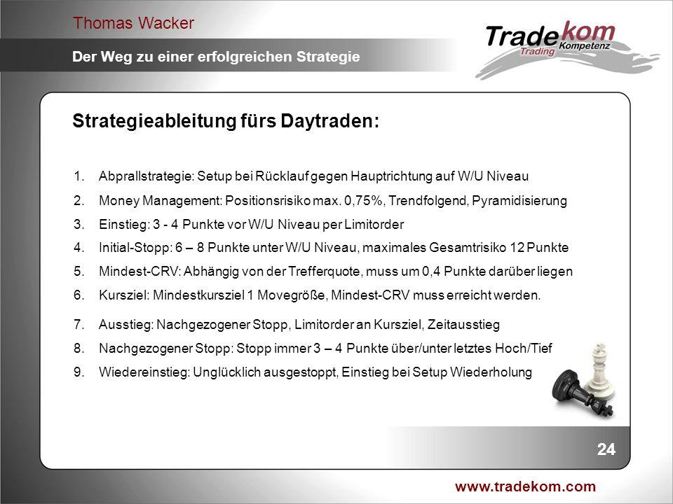 www.tradekom.com Thomas Wacker Der Weg zu einer erfolgreichen Strategie Strategieableitung fürs Daytraden: 24 1.Abprallstrategie: Setup bei Rücklauf g