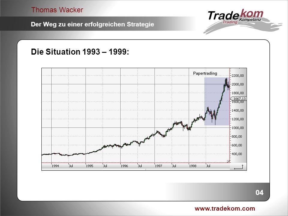 www.tradekom.com Thomas Wacker Der Weg zu einer erfolgreichen Strategie Die Situation 1998 – 2000: 05 Papertrading 150 % Gewinn