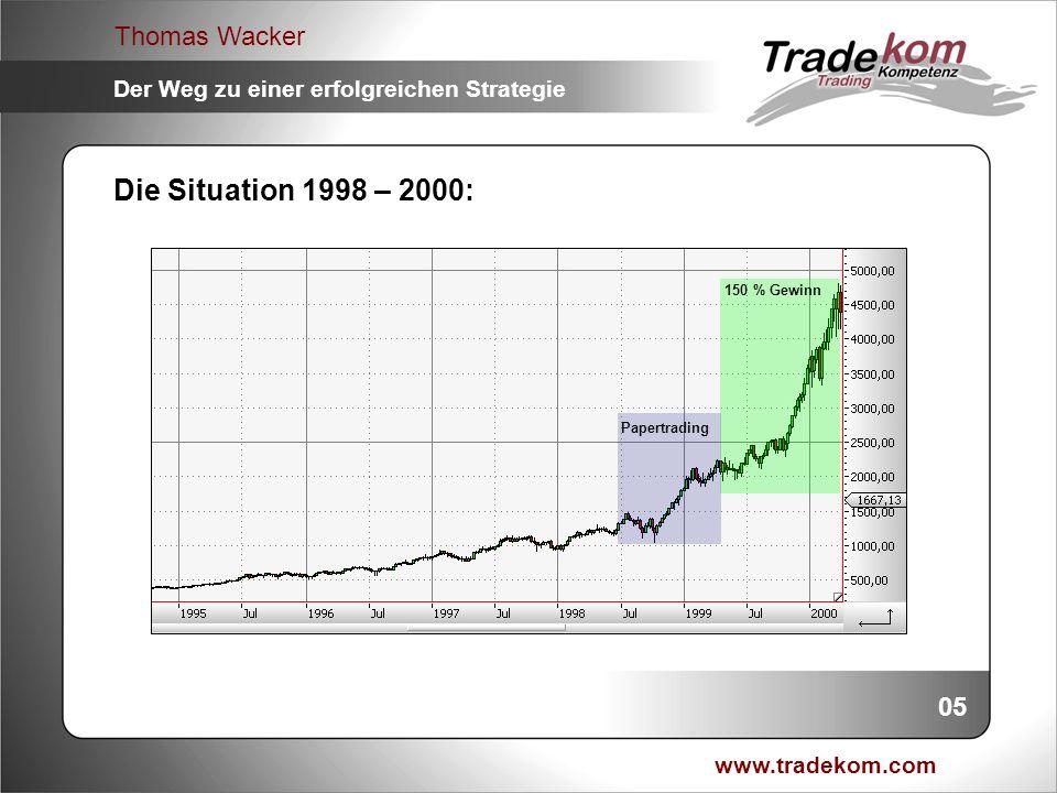 www.tradekom.com Thomas Wacker Der Weg zu einer erfolgreichen Strategie Die Situation 1998 – 2003: 06 Papertrading 150 % Gewinn 80 % Verlust Pause - Ausbildung Papertrading
