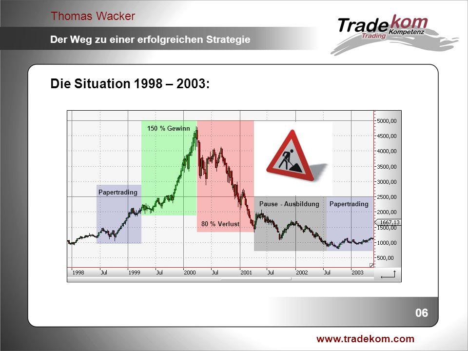 www.tradekom.com Thomas Wacker Der Weg zu einer erfolgreichen Strategie Die Situation 1998 – 2003: 06 Papertrading 150 % Gewinn 80 % Verlust Pause - A