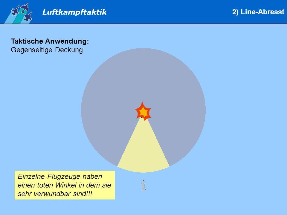 Luftkampftaktik Taktische Anwendung: Gegenseitige Deckung Einzelne Flugzeuge haben einen toten Winkel in dem sie sehr verwundbar sind!!.