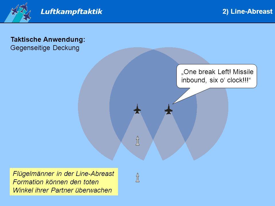 Luftkampftaktik Taktische Anwendung: Gegenseitige Deckung One break Left.