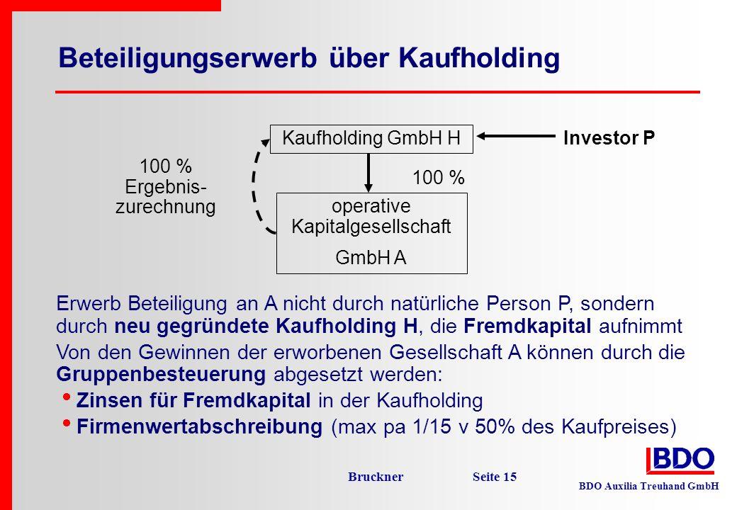 BDO Auxilia Treuhand GmbH Bruckner Seite 15 Beteiligungserwerb über Kaufholding Kaufholding GmbH H 100 % operative Kapitalgesellschaft GmbH A Erwerb B