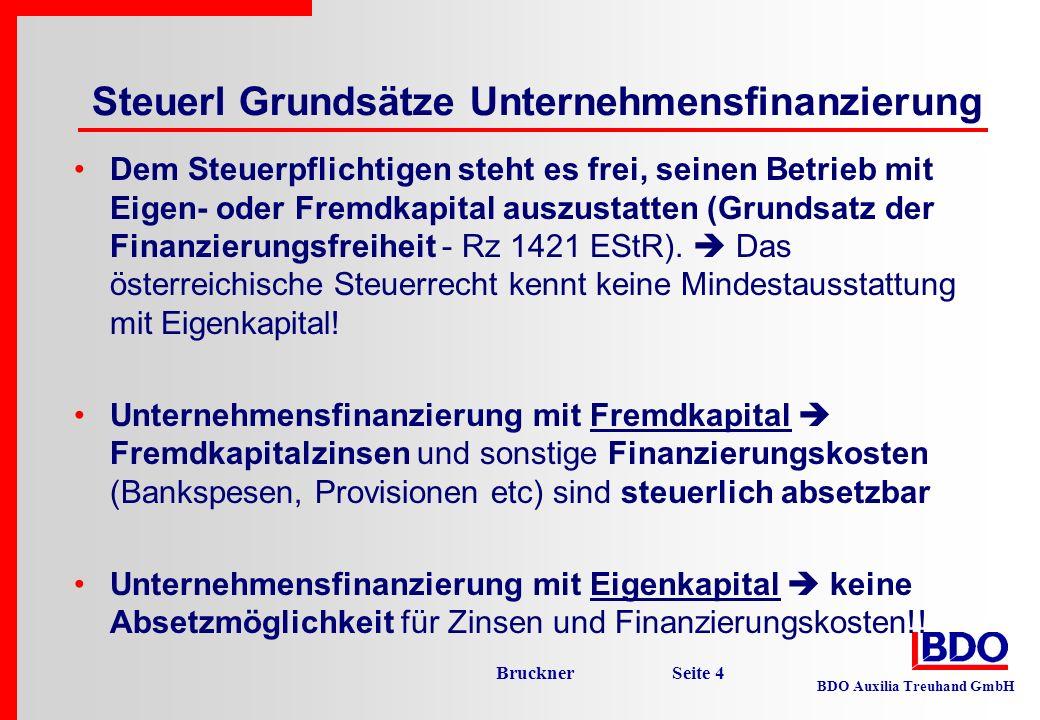 BDO Auxilia Treuhand GmbH Bruckner Seite 5 Daher kein Zinsenabzug für –Eigenkapital von Einzelunternehmen und Personengesellschaften –Stamm- und Grundkapital sowie Rücklagen bei Kapitalgesellschaften –Finanzierung über Substanzgenussrechte Eigenkapitalfinanzierung höherer Gewinn höhere Steuerbelastung Es ist daher steuerlich günstiger, das Unternehmen mit Fremdkapital zu finanzieren und das vorhandene Eigenkapital im Privatbereich steuergünstig (zB mit 25% KESt-Endbesteuerung) bzw steuerfrei (zB Spekulationsgewinne nach 1 Jahr) zu veranlagen.