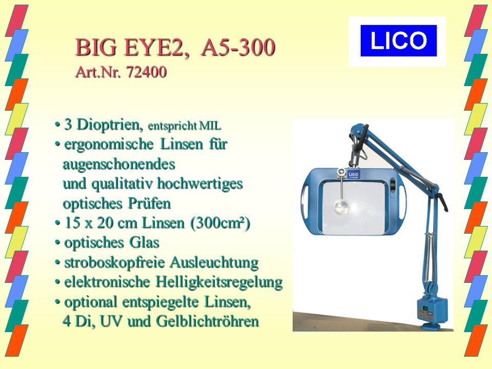 Die Lösung für ganztägigen Gebrauch Die Lösung für tatsächliche Verwendung Das große Auge 20cm 15cm 19,5cm