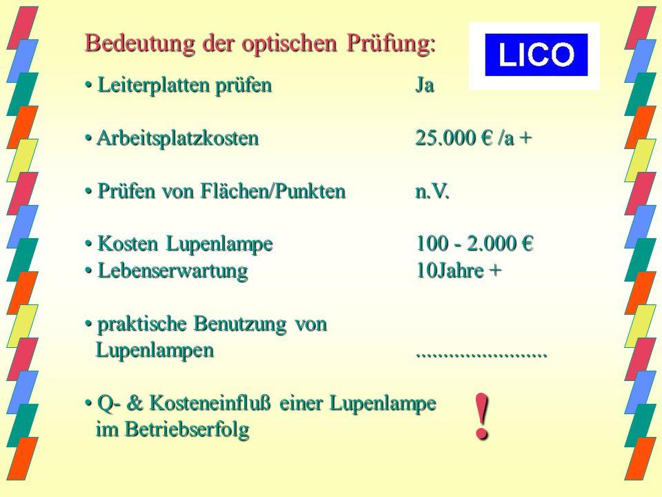 Lupenlampen..easy profit, easy loss.. von Hellmut Miksch 1998 & 2007
