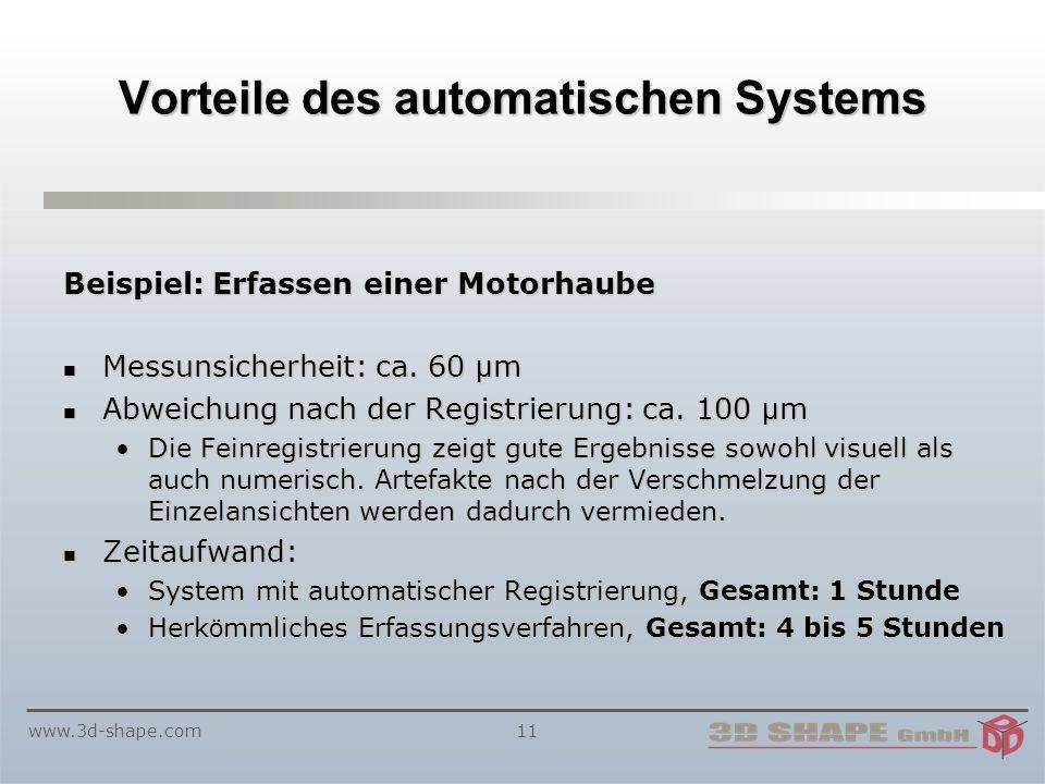 www.3d-shape.com11 Vorteile des automatischen Systems Beispiel: Erfassen einer Motorhaube Messunsicherheit: ca.