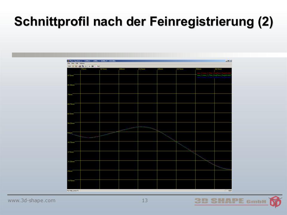 www.3d-shape.com13 Schnittprofil nach der Feinregistrierung (2)