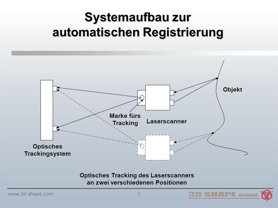 www.3d-shape.com3 1 Optisches Trackingsystem Marke fürs Tracking Laserscanner Objekt 2 Optisches Tracking des Laserscanners an zwei verschiedenen Positionen Systemaufbau zur automatischen Registrierung