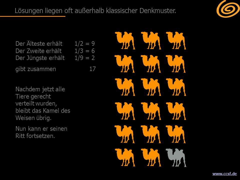 www.ccsf.de Lösungen liegen oft außerhalb klassischer Denkmuster. Der Älteste erhält 1/2 = 9 Der Zweite erhält1/3 = 6 Der Jüngste erhält1/9 = 2 gibt z
