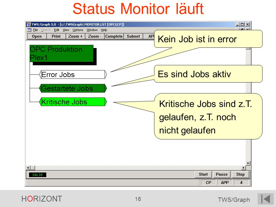 HORIZONT 16 TWS/Graph Status Monitor läuft Kein Job ist in error Es sind Jobs aktiv Kritische Jobs sind z.T. gelaufen, z.T. noch nicht gelaufen