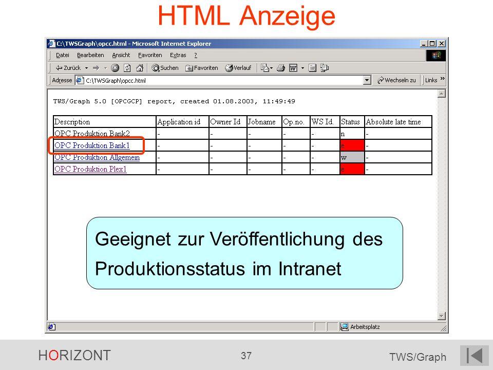 HORIZONT 37 TWS/Graph HTML Anzeige Geeignet zur Veröffentlichung des Produktionsstatus im Intranet
