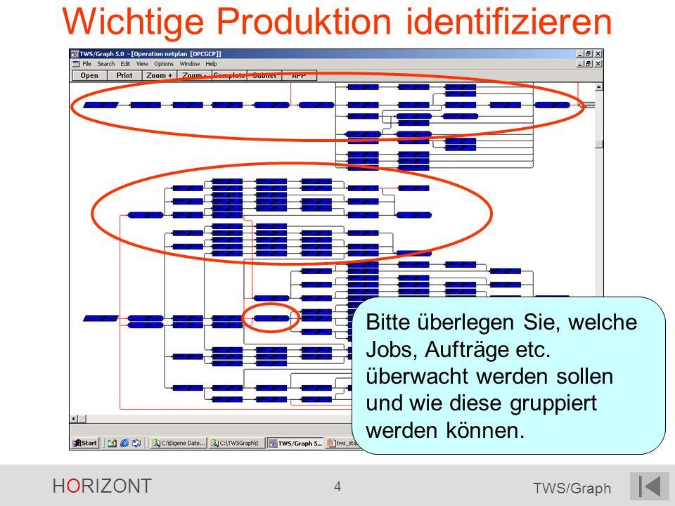 HORIZONT 4 TWS/Graph Wichtige Produktion identifizieren Bitte überlegen Sie, welche Jobs, Aufträge etc. überwacht werden sollen und wie diese gruppier