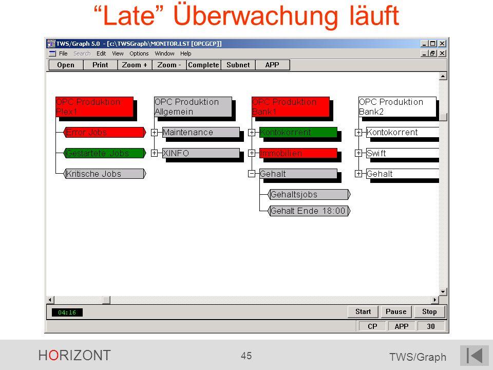 HORIZONT 45 TWS/Graph Late Überwachung läuft