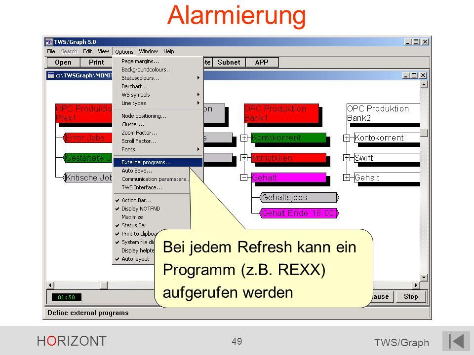 HORIZONT 49 TWS/Graph Alarmierung Bei jedem Refresh kann ein Programm (z.B. REXX) aufgerufen werden